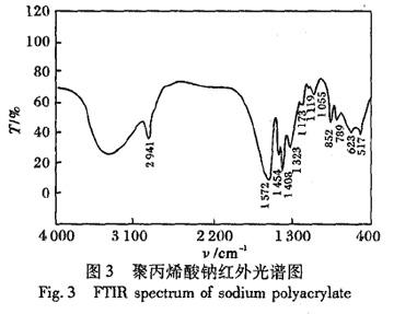 图3 聚丙烯酸钠红外光谱图