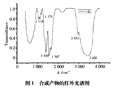图1 合成产物的红外光谱图