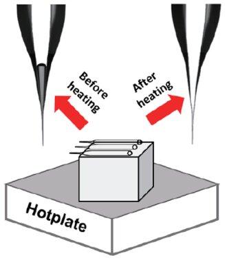 将一批纳米移液管放在热板上会产生热梯度,从而使移液管完全充满溶液
